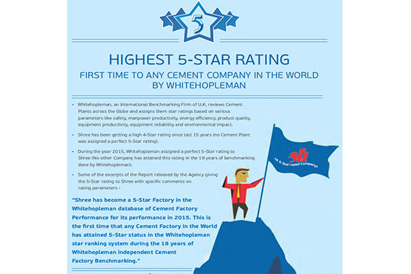 Highest 5-Star Rating by Whitehopleman (First Time to any Cement Company in the world):